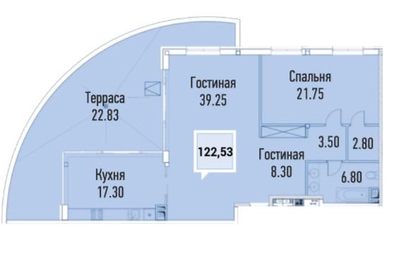 Купить пентхауз в Краснодаре, 122,53 м², ЖК «Империал»